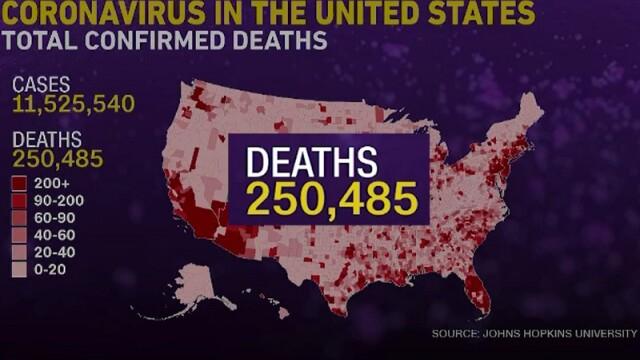Numărul deceselor de Covid în SUA a depăşit accidentele, atacurile cerebrale și sinuciderile dintr-un an