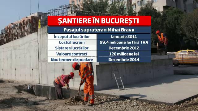 Costurile URIASE ale unor lucrari fara finalitate. Cand vor fi gata pasajele Muncii si Mihai Bravu