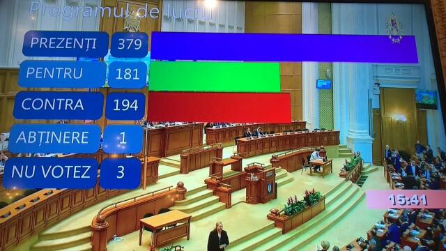 Lovitură de teatru în Parlament. PSD nu a avut majoritate ca să aprobe citirea moțiunii