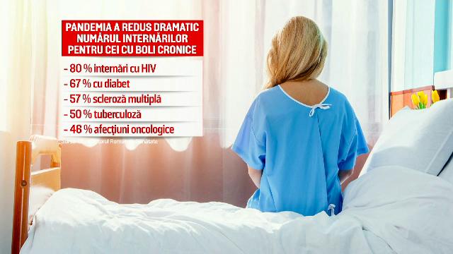 Bolnavi cronic