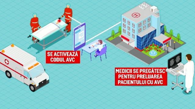 Situație dramatică în România: 4 oameni mor în fiecare oră din cauza unui AVC. Soluția propusă de autorități