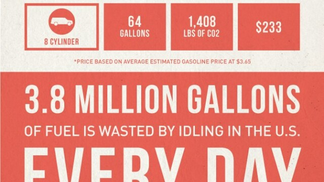 infografic, benzina