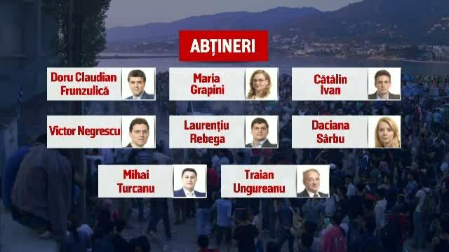 vot parlament european