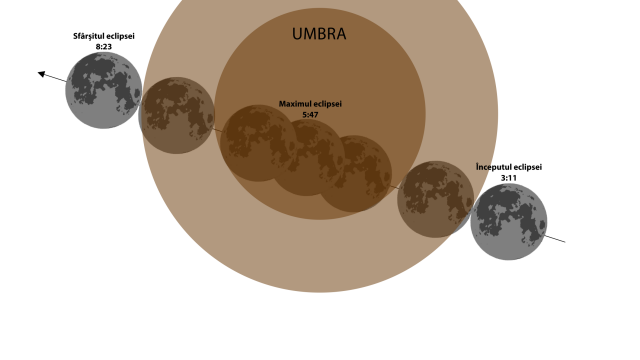 Cum s-a vazut eclipsa de Luna si Super Luna. GALERIE FOTO si VIDEO cu un eveniment astronomic foarte rar - Imaginea 2