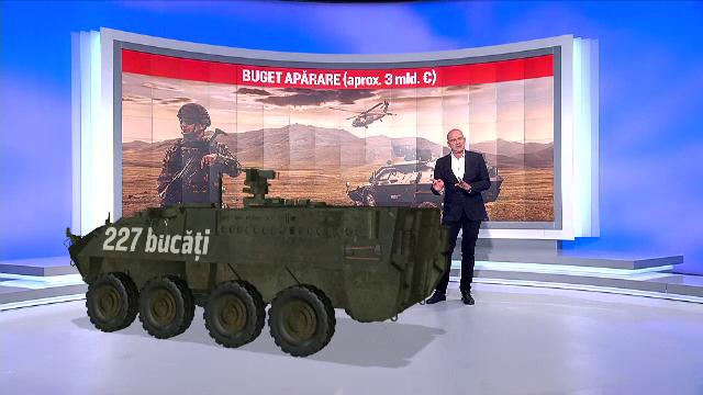 Marea înarmare a României. Cât ne costă și cum arată cel mai mare plan de modernizare a armatei