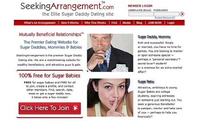 dating site în sua și marea britanie