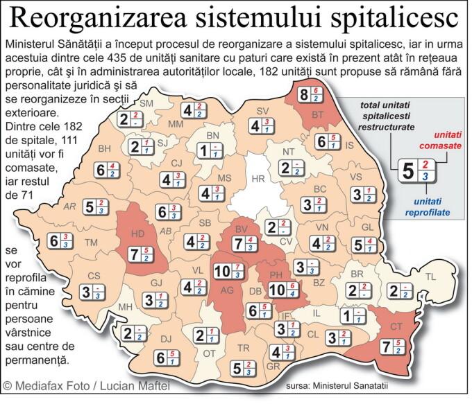 Harta Spitalelor Desfiintate Sau Comasate Reactiile Primarilor