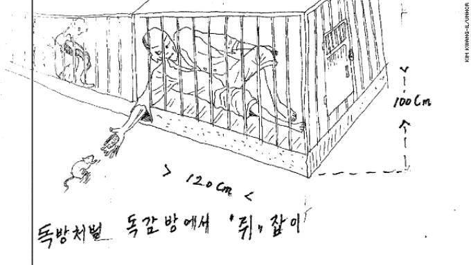 Torturi in Coreea de Nord