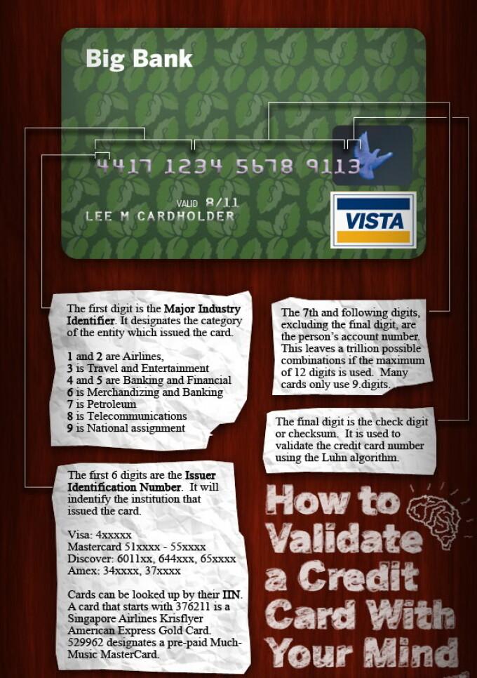 Numar de card de credit fals pentru site ul de dating