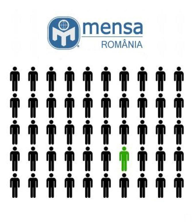 Mensa Romania
