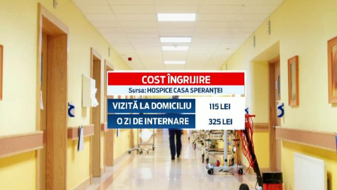Costul ingrijirii, in centrul Hospice