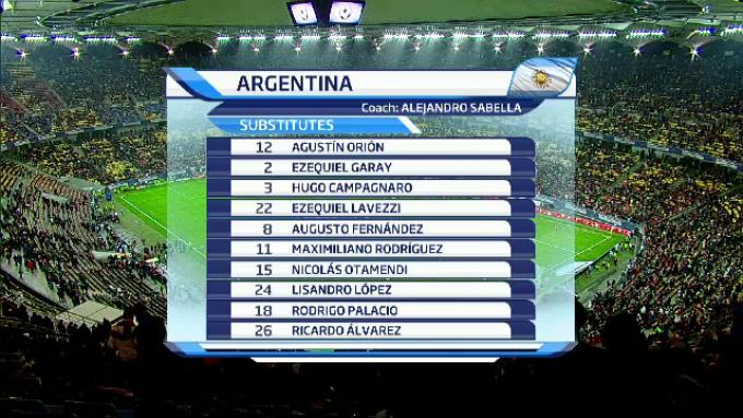 Argentina, echipa de start