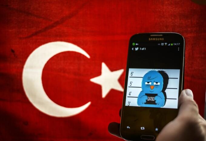 Twitter, Turcia