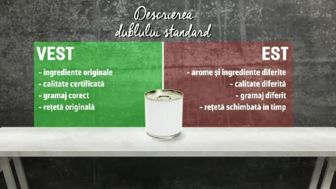 standard dublu produse