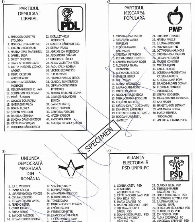 Macheta buletin de vot