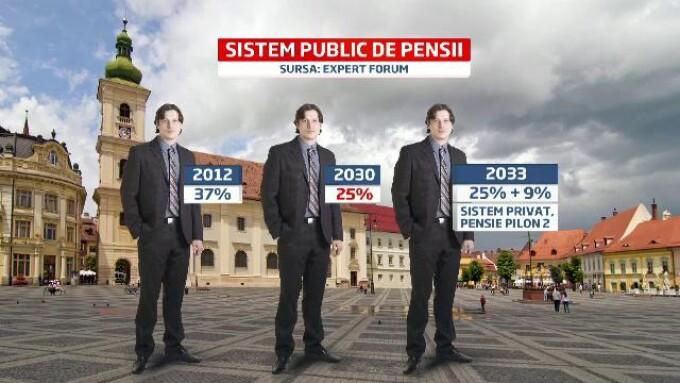 pensii grafic 2