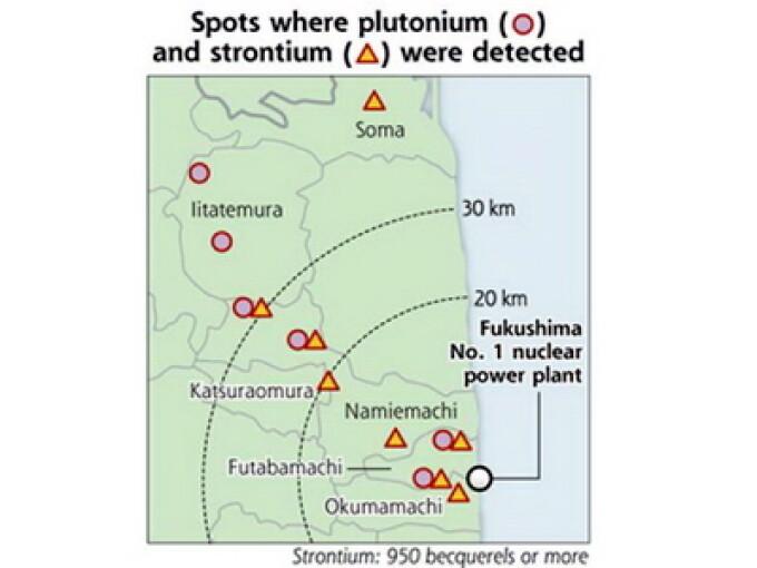 Radiati Fukushima