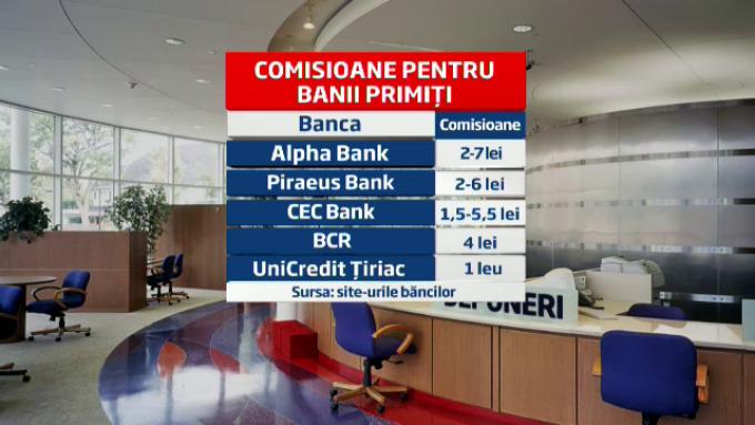 banci comisioane