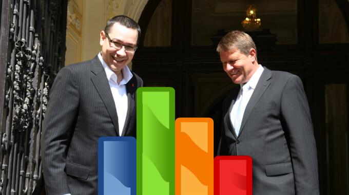 alegeri prezidentiale Ponta Iohannis grafic