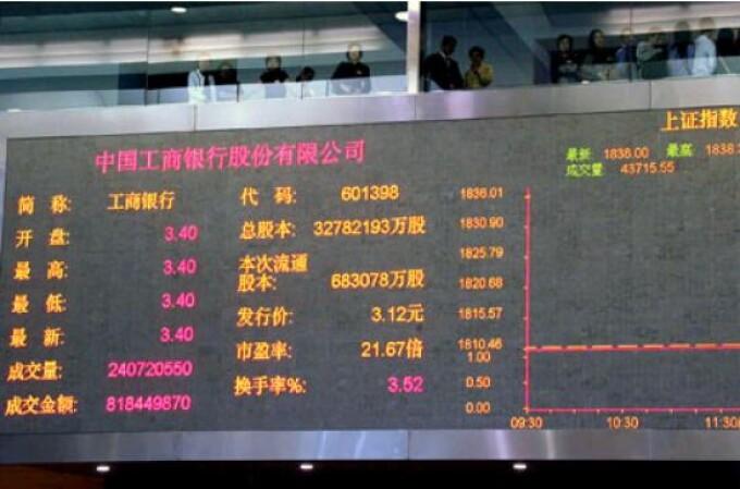 Bursele din Asia incep sesiunea in forta