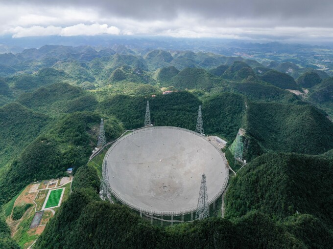 Telescop China