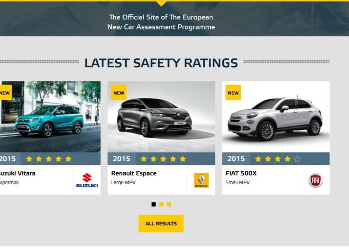Cele mai sigure si mai bune masini in 2015