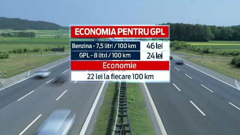 cost GPL