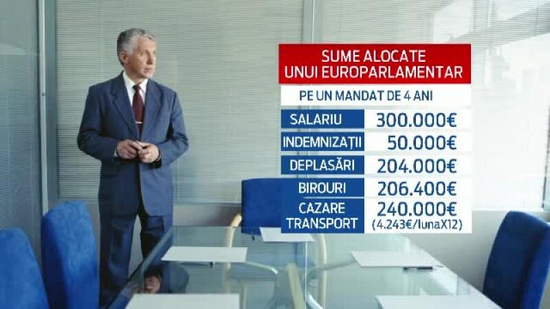 bani, europarlamentari