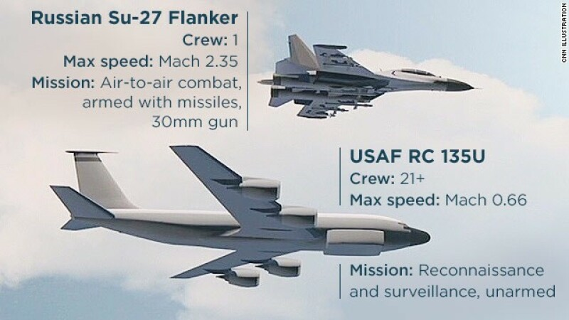 RC-135U Su-27