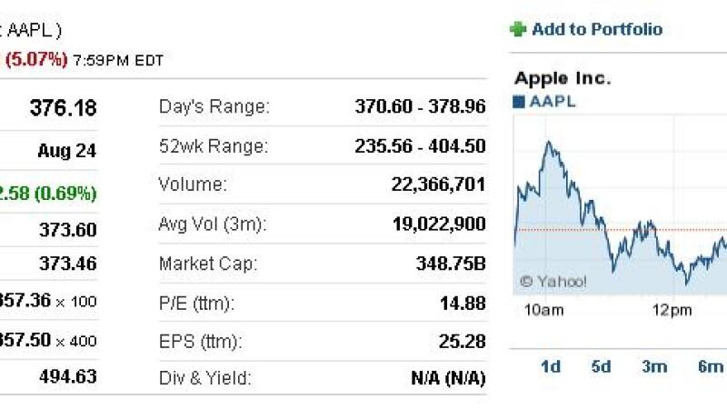 grafic apple