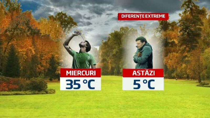 diferente temperatura