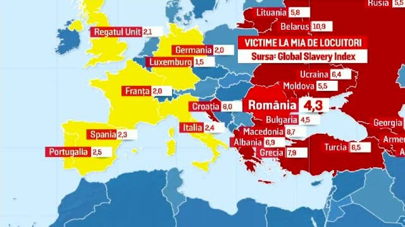 Studiu: 90.000 de români sunt sclavi. În ce țări sunt traficați