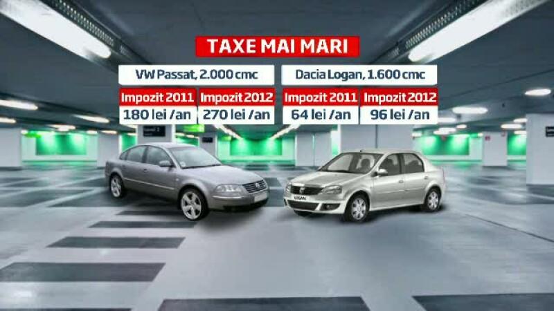 Taxe mai mari