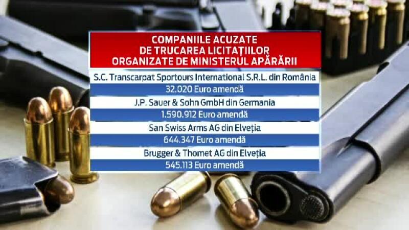 Licitatii trucate la MApN. Amenzile dictate de Consiliul Concurentei pentru 4 companii de armament