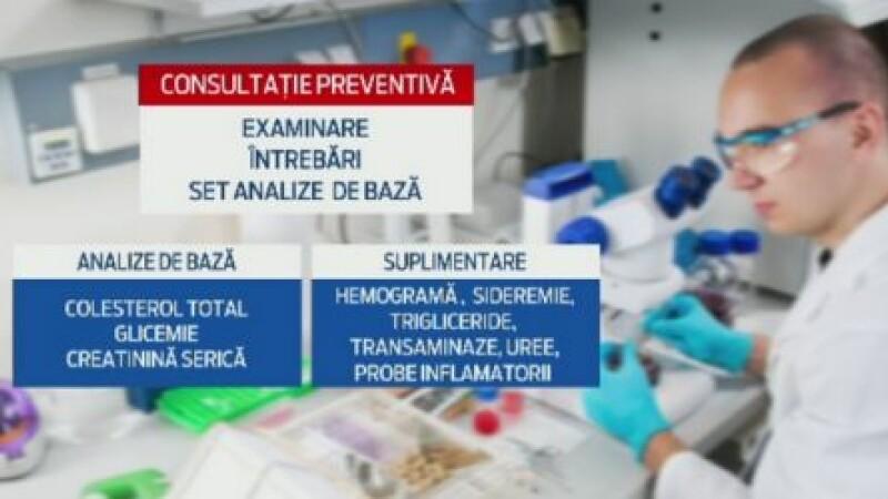 Ce este consultatia preventiva gratuita la care au dreptul romanii asigurati. 4% dintre ei au trecut prin asta in 6 luni