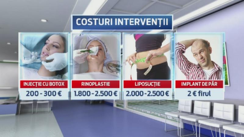 30 la suta din clientii chirurgilor esteticieni din Romania sunt barbati. Interventiile la care apeleaza cel mai des