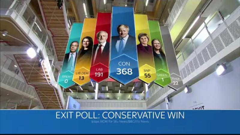 alegeri Marea Britanie