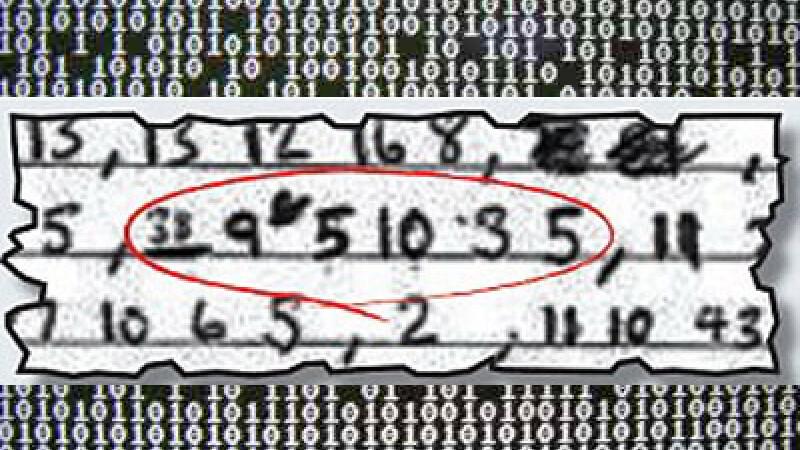 Mesajul ascuns intre cifre l-a trimis dupa gratii. Codul care transforma un rapper intr-un infractor
