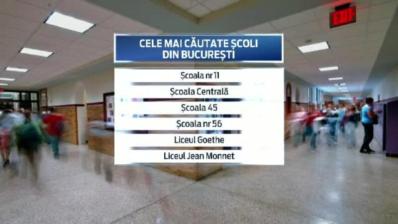 top scoli