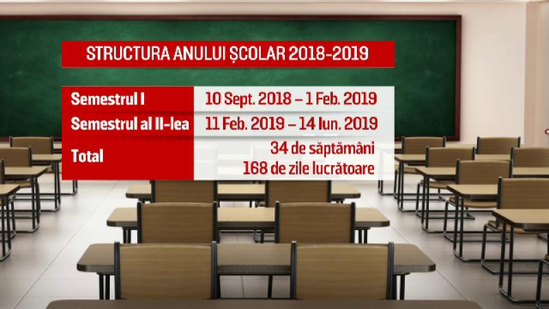 An scolar 2018-2019