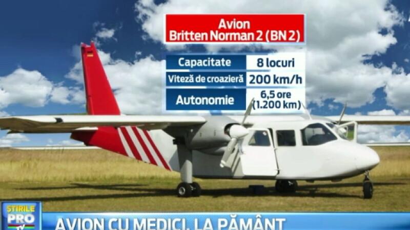 Avion de tip BN2