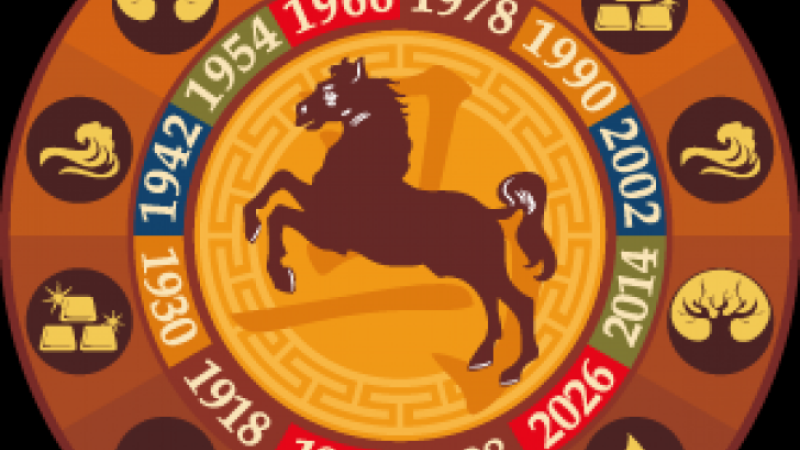 anul calului
