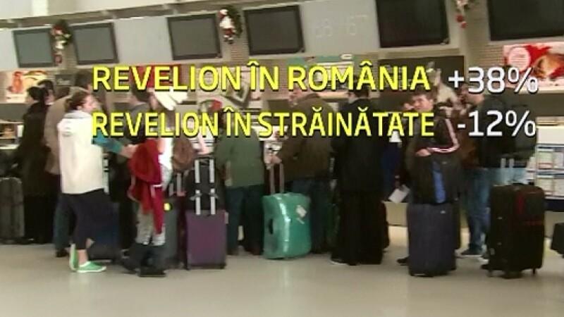 INS: 15 milioane de romani NU isi permit o vacanta de o saptamana. Cifrele de Revelion anunta o mare surpriza in acest an