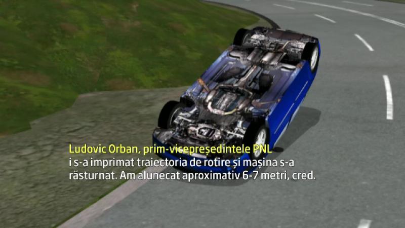 ANIMATIE GRAFICA. Cum s-a produs accidentul rutier in care a fost implicat deputatul PNL Victor Orban