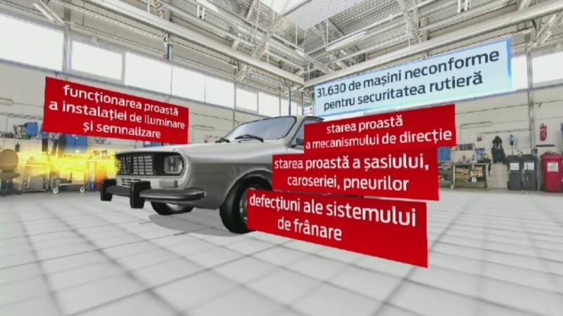Sicrie pe patru roti. Cum s-a ajuns ca mii de masini cu probleme grave sa circule pe soselele din Romania
