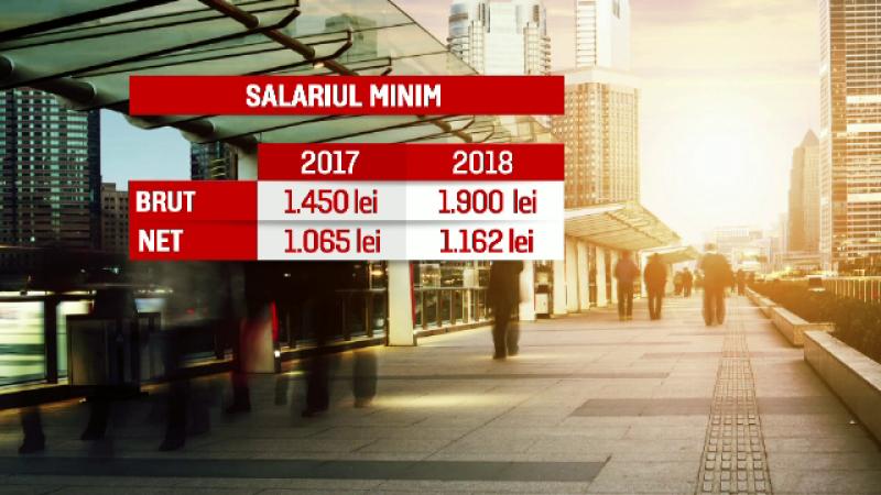 Noile măsuri fiscale care au intrat în vigoare în prima zi lucrătoare a anului
