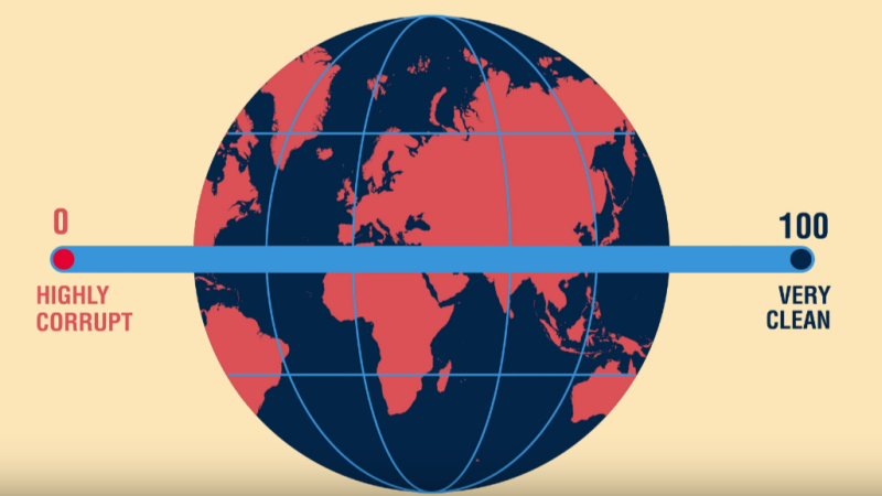 raport Transparency International