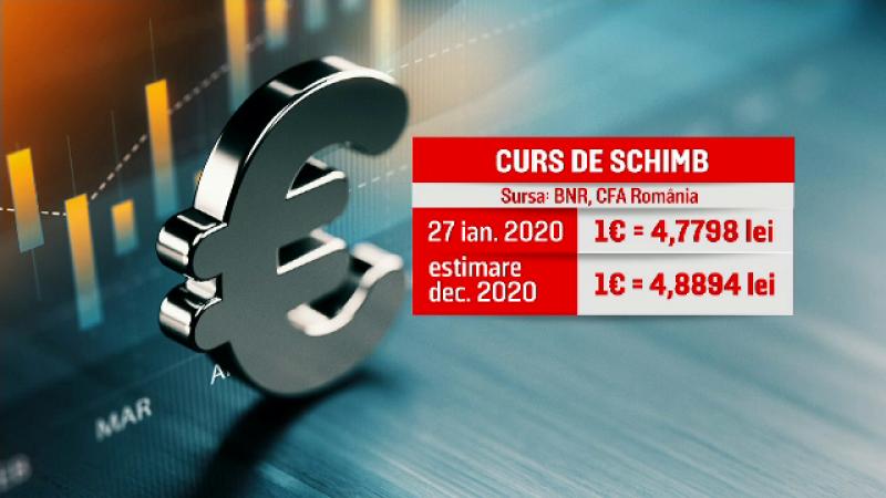 euro scumpire