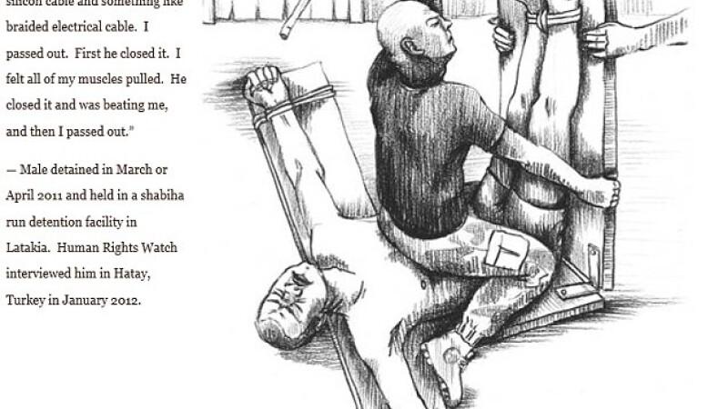desen, metoda tortura, inchisoare Siria 4