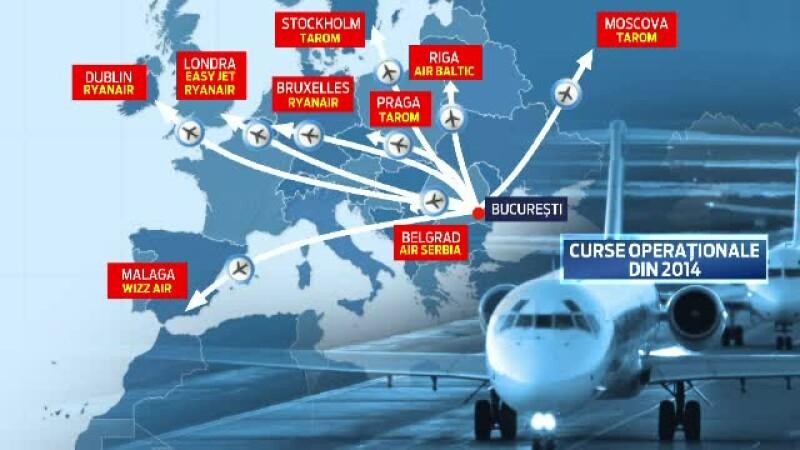 harta zboruri low-cost